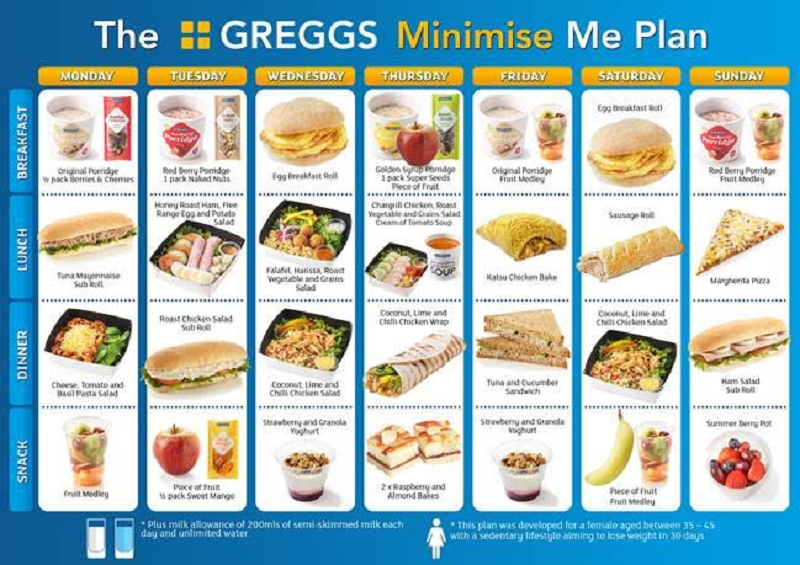 Greggs Fresh Food Bakery Has Launched a Summer Diet Plan