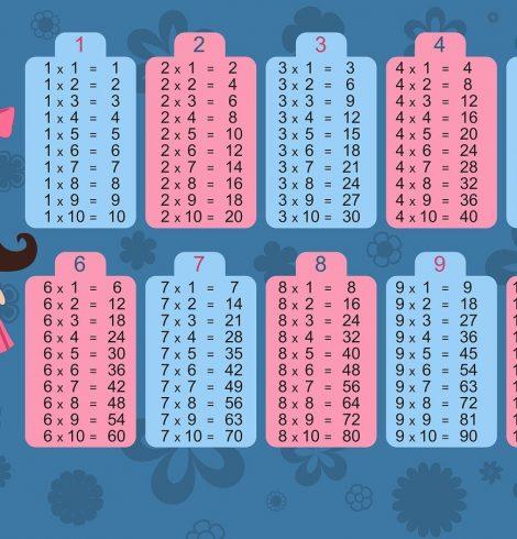 How to Use Multiplication Tables in Daily Life?